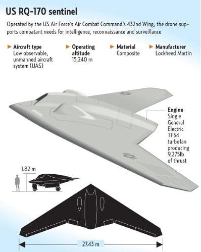 dronesentinel_08b