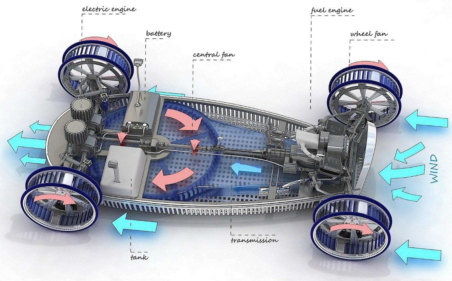 ventile-concept_08