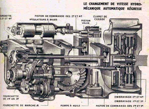 Alfa romeo giulietta tct gearbox 17